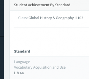 Student achievement by standard-small